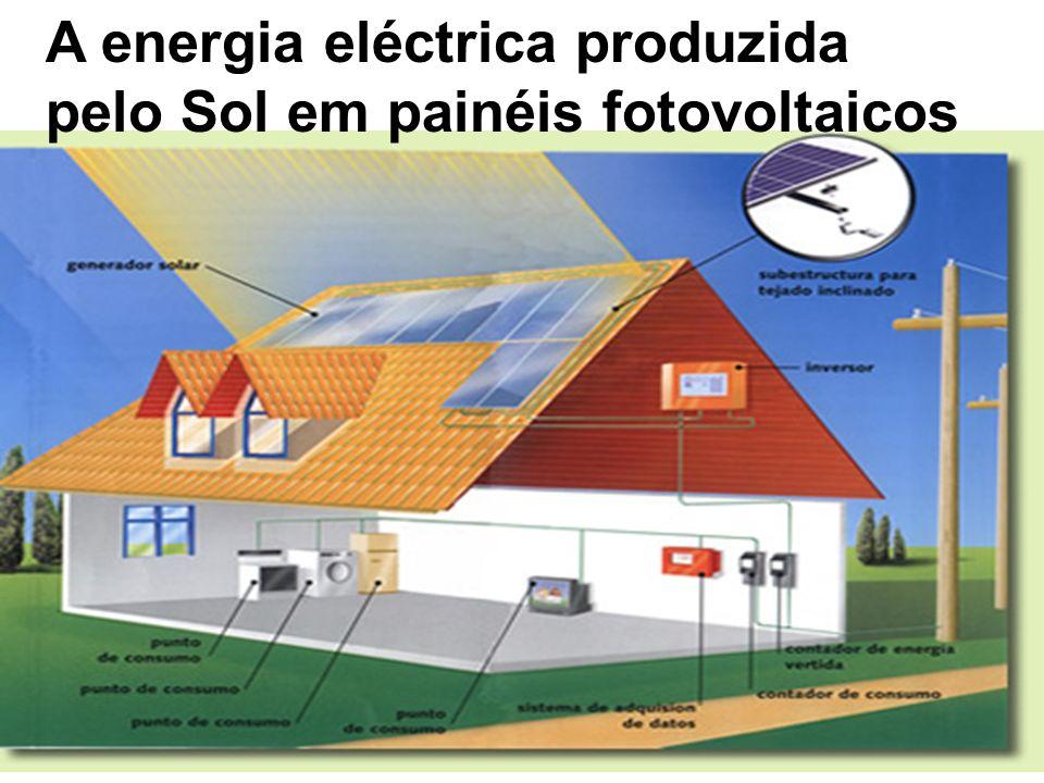 A energia eléctrica produzida pelo Sol em painéis fotovoltaicos