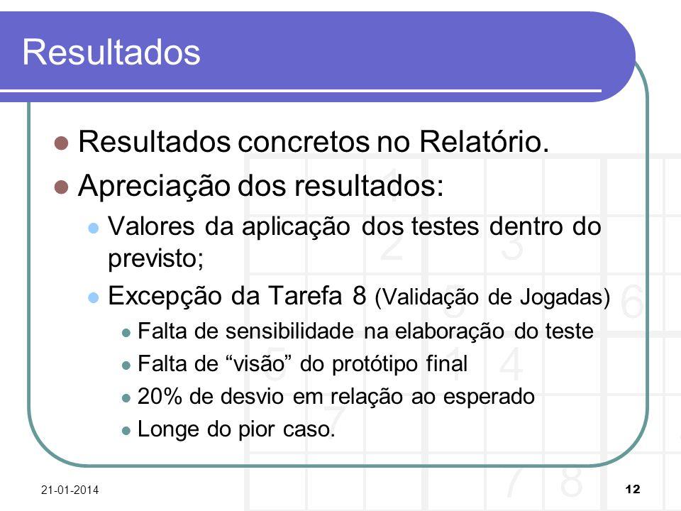 Resultados Resultados concretos no Relatório. Apreciação dos resultados: Valores da aplicação dos testes dentro do previsto; Excepção da Tarefa 8 (Val