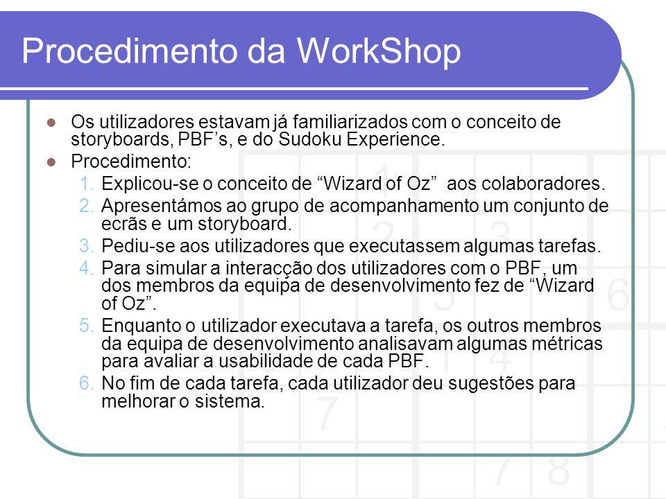 Procedimento da WorkShop Os utilizadores estavam já familiarizados com o conceito de storyboards, PBFs, e do Sudoku Experience.