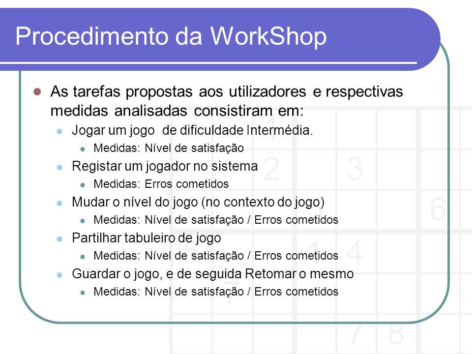 Procedimento da WorkShop As tarefas propostas aos utilizadores e respectivas medidas analisadas consistiram em: Jogar um jogo de dificuldade Intermédia.