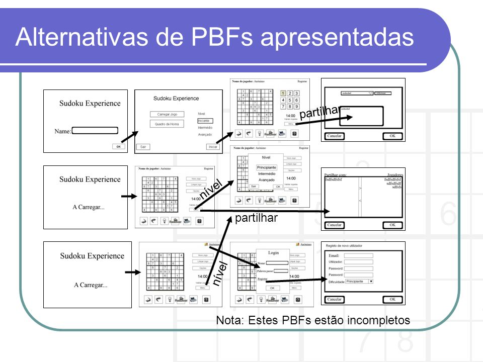 Alternativas de PBFs apresentadas nível partilhar Nota: Estes PBFs estão incompletos nível