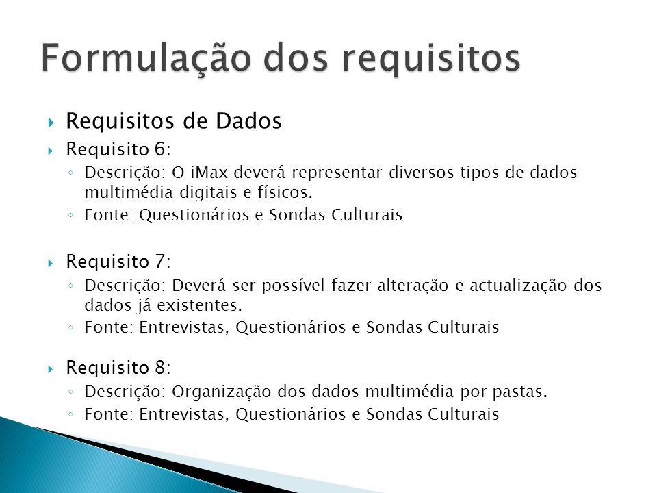 Requisitos de Dados Requisito 6: Descrição: O iMax deverá representar diversos tipos de dados multimédia digitais e físicos.