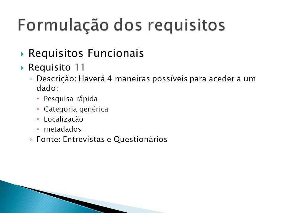 Requisitos Funcionais Requisito 11 Descrição: Haverá 4 maneiras possíveis para aceder a um dado: Pesquisa rápida Categoria genérica Localização metadados Fonte: Entrevistas e Questionários