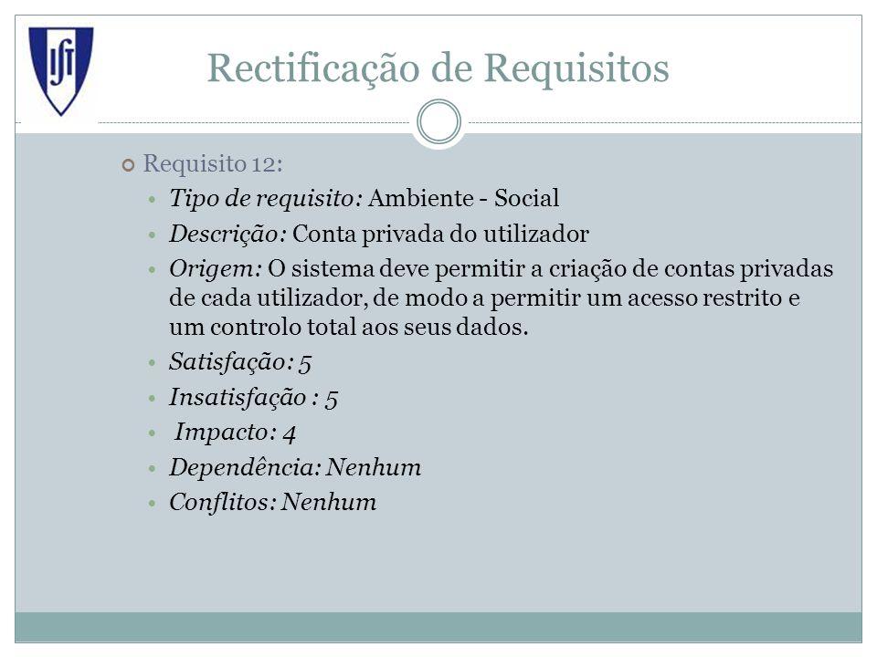 Rectificação de Requisitos Requisito 12: Tipo de requisito: Ambiente - Social Descrição: Conta privada do utilizador Origem: O sistema deve permitir a criação de contas privadas de cada utilizador, de modo a permitir um acesso restrito e um controlo total aos seus dados.