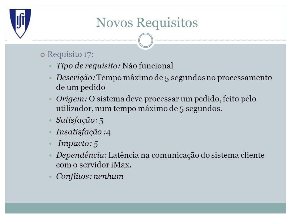 Novos Requisitos Requisito 17: Tipo de requisito: Não funcional Descrição: Tempo máximo de 5 segundos no processamento de um pedido Origem: O sistema deve processar um pedido, feito pelo utilizador, num tempo máximo de 5 segundos.