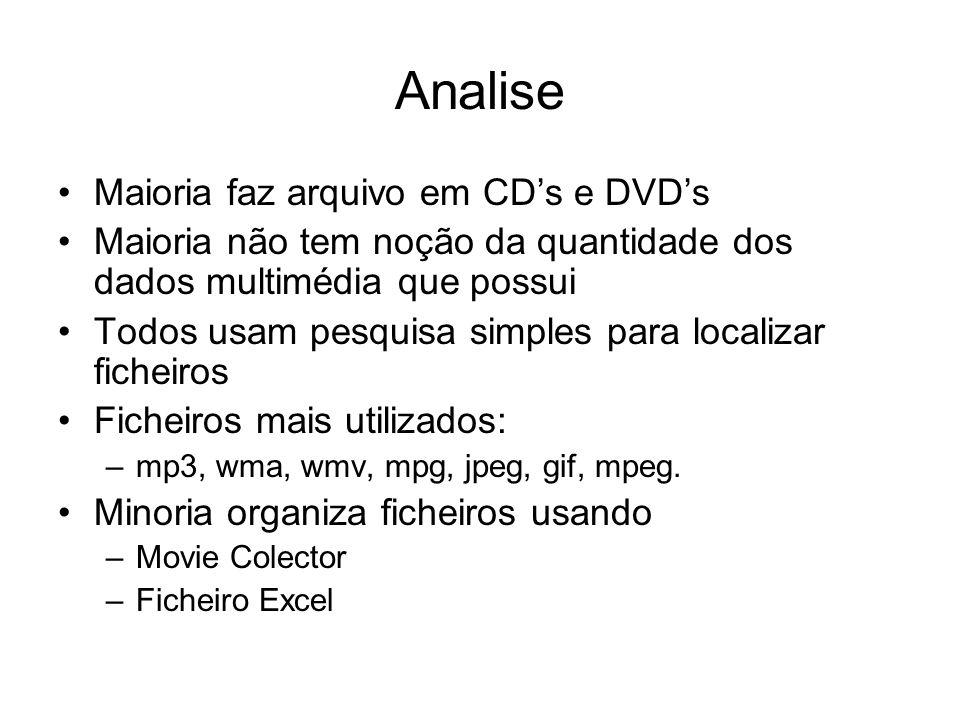 Analise Maioria faz arquivo em CDs e DVDs Maioria não tem noção da quantidade dos dados multimédia que possui Todos usam pesquisa simples para localizar ficheiros Ficheiros mais utilizados: –mp3, wma, wmv, mpg, jpeg, gif, mpeg.