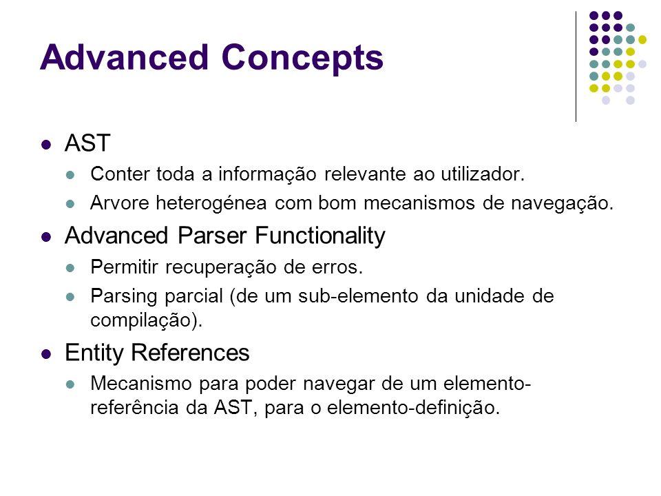 Advanced Concepts AST Conter toda a informação relevante ao utilizador.