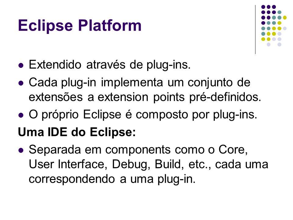 Eclipse Platform Extendido através de plug-ins.