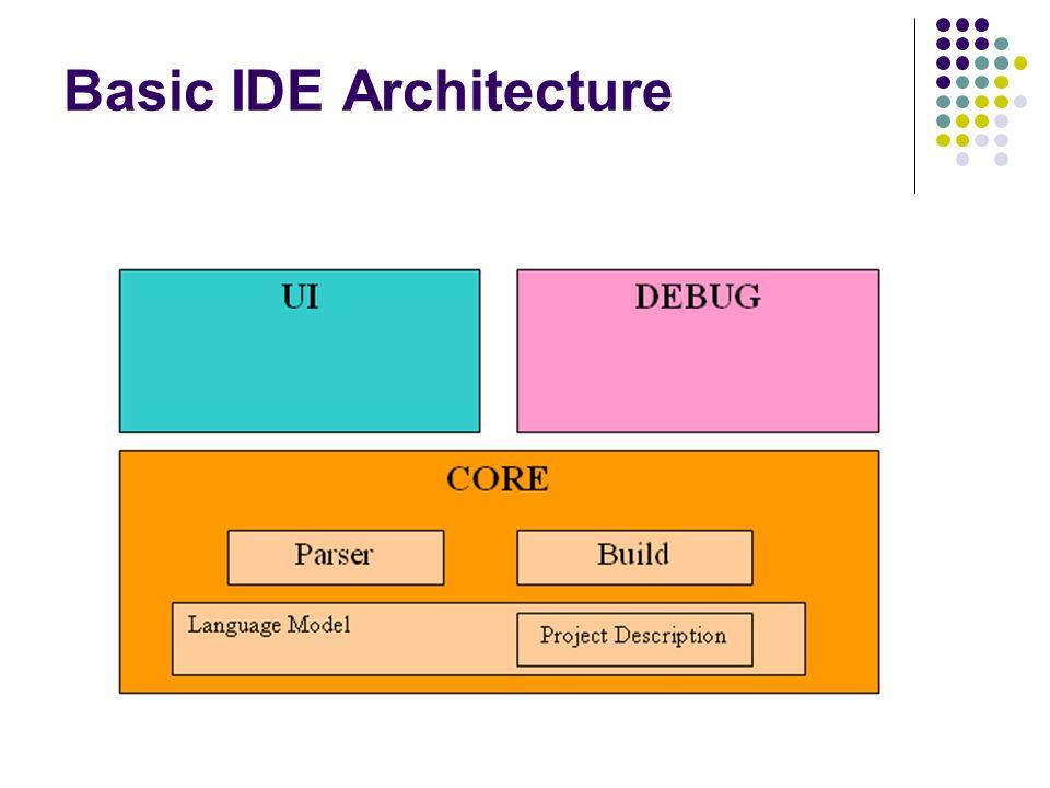 UI Component Consiste em vários elementos como: Editor Views Outline Dialogs Wizards Preferences Actions (buttons e menus) Em geral simples de implementar, o editor e a text framework é que são um pouco mais complicados.