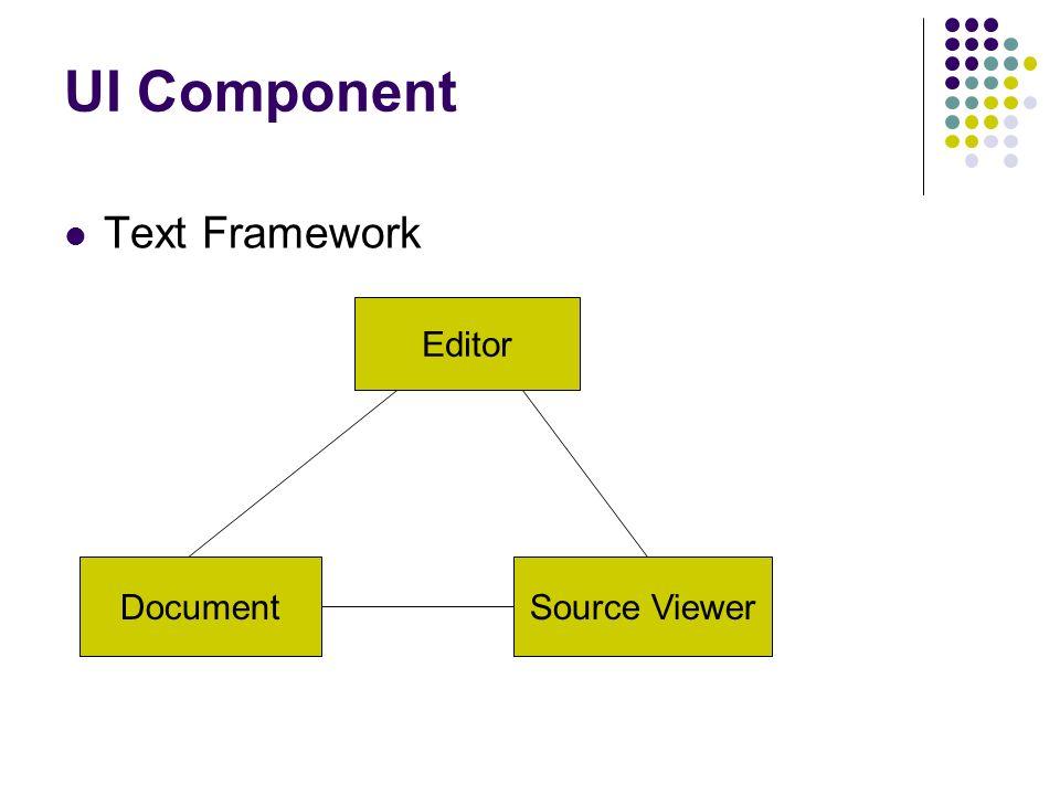 UI Component Editor Source ViewerDocument Eclipse Workbench Document Provider Source Viewer Configuration Text Framework StyledText