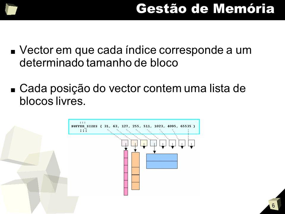 6 Gestão de Memória Vector em que cada índice corresponde a um determinado tamanho de bloco Cada posição do vector contem uma lista de blocos livres.