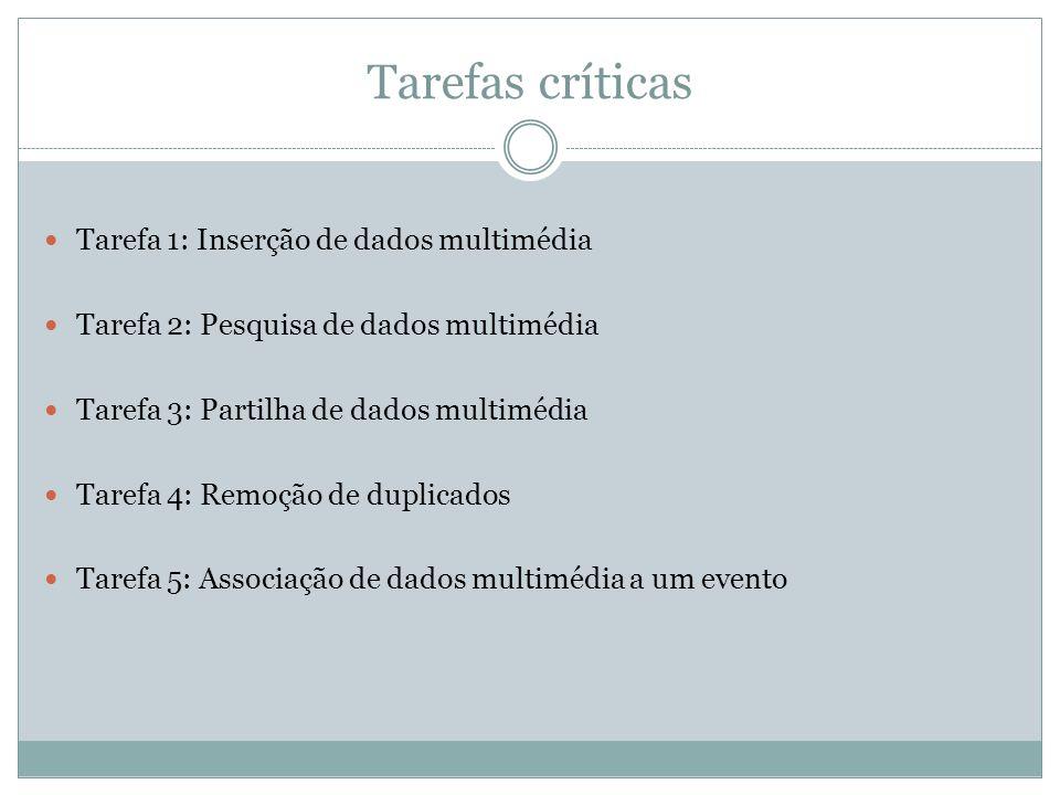 Tarefas críticas Tarefa 1: Inserção de dados multimédia Tarefa 2: Pesquisa de dados multimédia Tarefa 3: Partilha de dados multimédia Tarefa 4: Remoçã