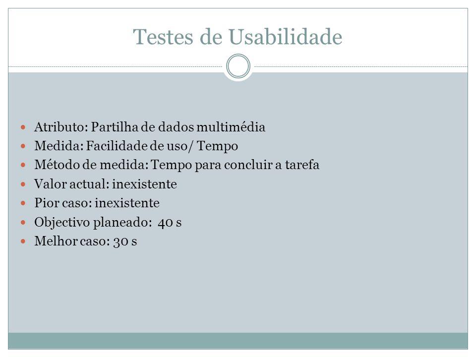 Testes de Usabilidade Atributo: Partilha de dados multimédia Medida: Facilidade de uso/ Tempo Método de medida: Tempo para concluir a tarefa Valor act