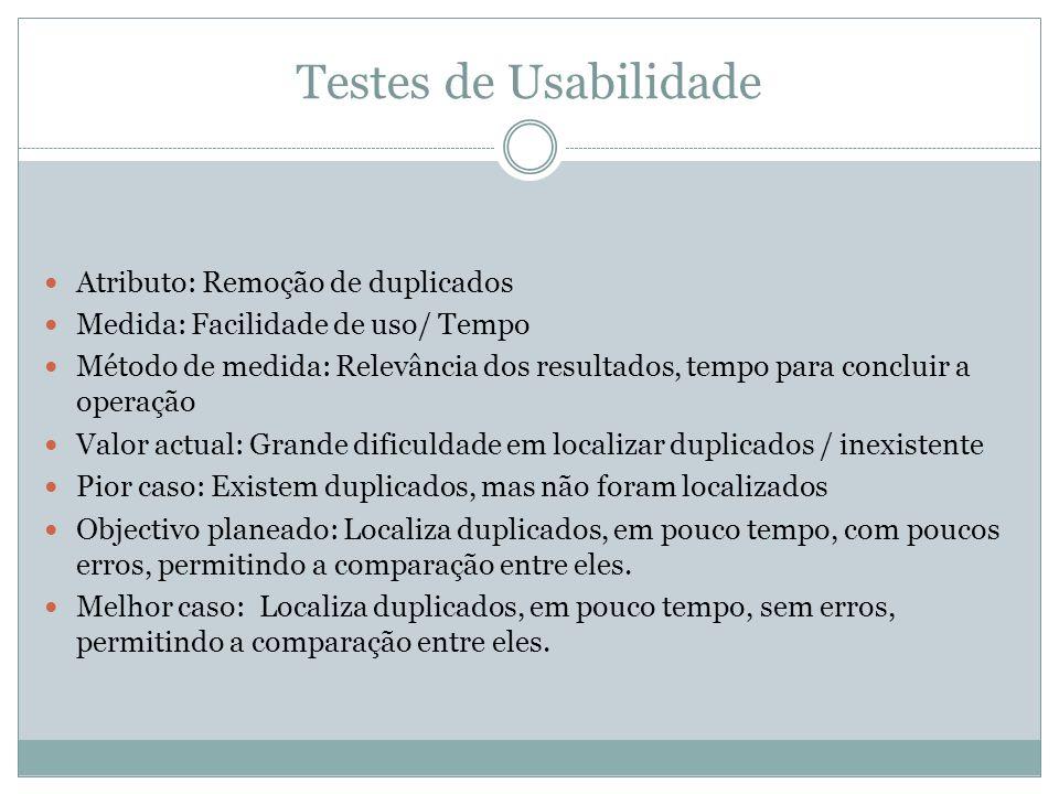 Testes de Usabilidade Atributo: Remoção de duplicados Medida: Facilidade de uso/ Tempo Método de medida: Relevância dos resultados, tempo para conclui