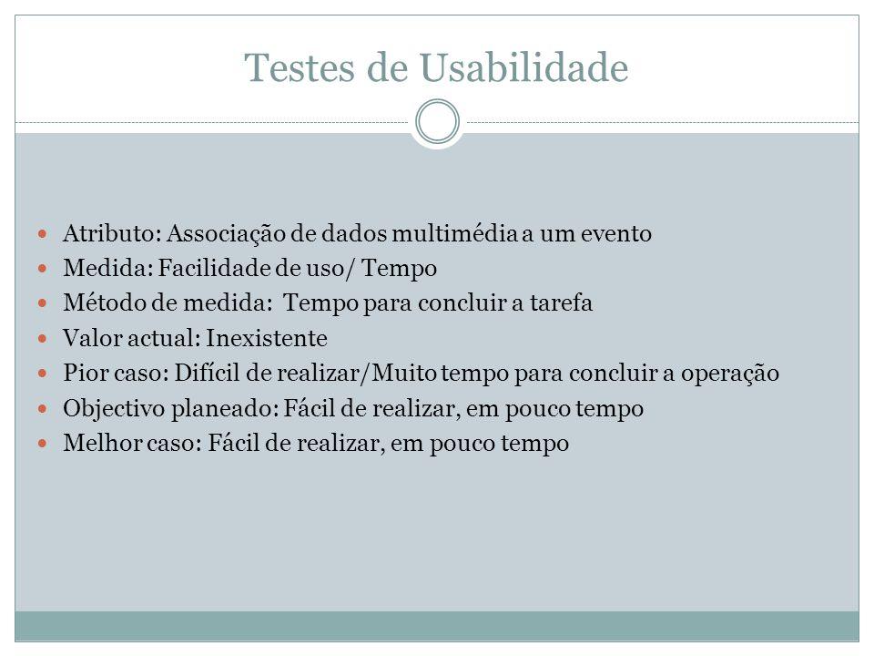 Testes de Usabilidade Atributo: Associação de dados multimédia a um evento Medida: Facilidade de uso/ Tempo Método de medida: Tempo para concluir a ta