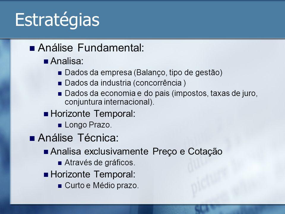 Estratégias Análise Fundamental: Analisa: Dados da empresa (Balanço, tipo de gestão) Dados da industria (concorrência ) Dados da economia e do pais (i
