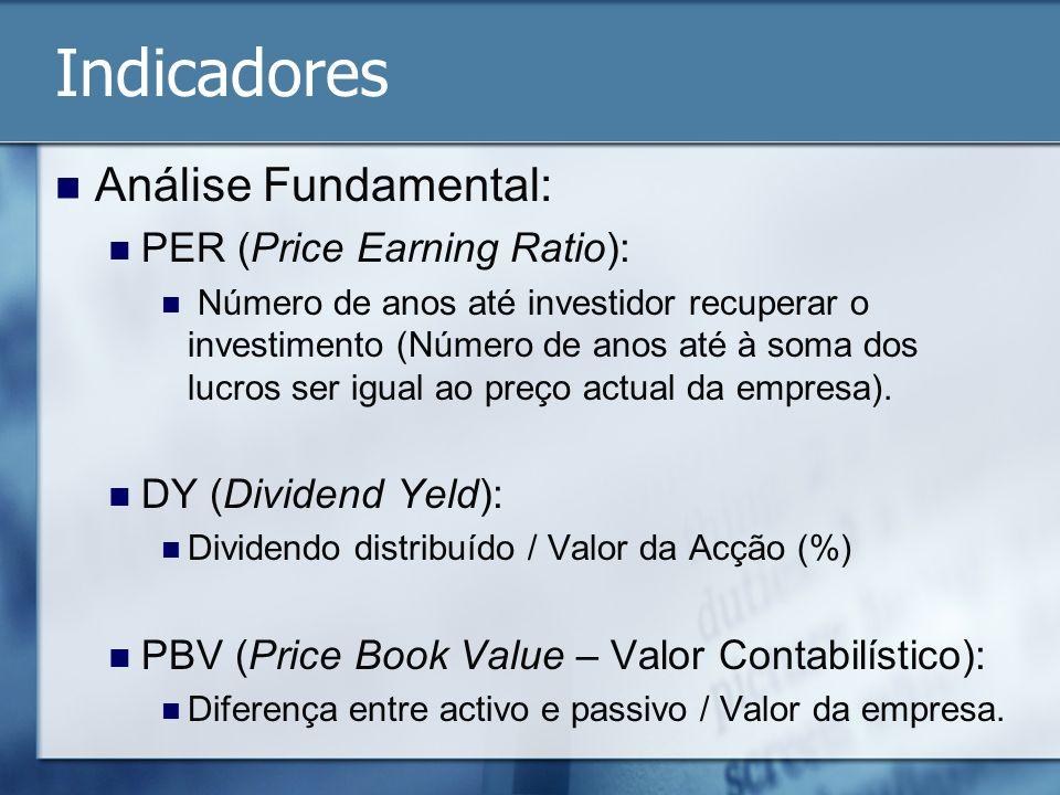 Indicadores Análise Fundamental: PER (Price Earning Ratio): Número de anos até investidor recuperar o investimento (Número de anos até à soma dos lucr