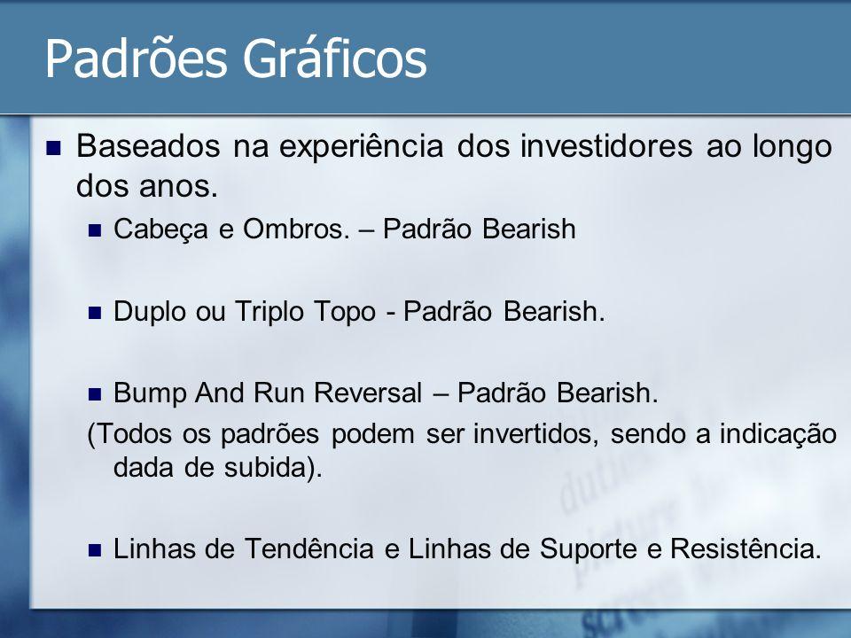 Padrões Gráficos Baseados na experiência dos investidores ao longo dos anos. Cabeça e Ombros. – Padrão Bearish Duplo ou Triplo Topo - Padrão Bearish.
