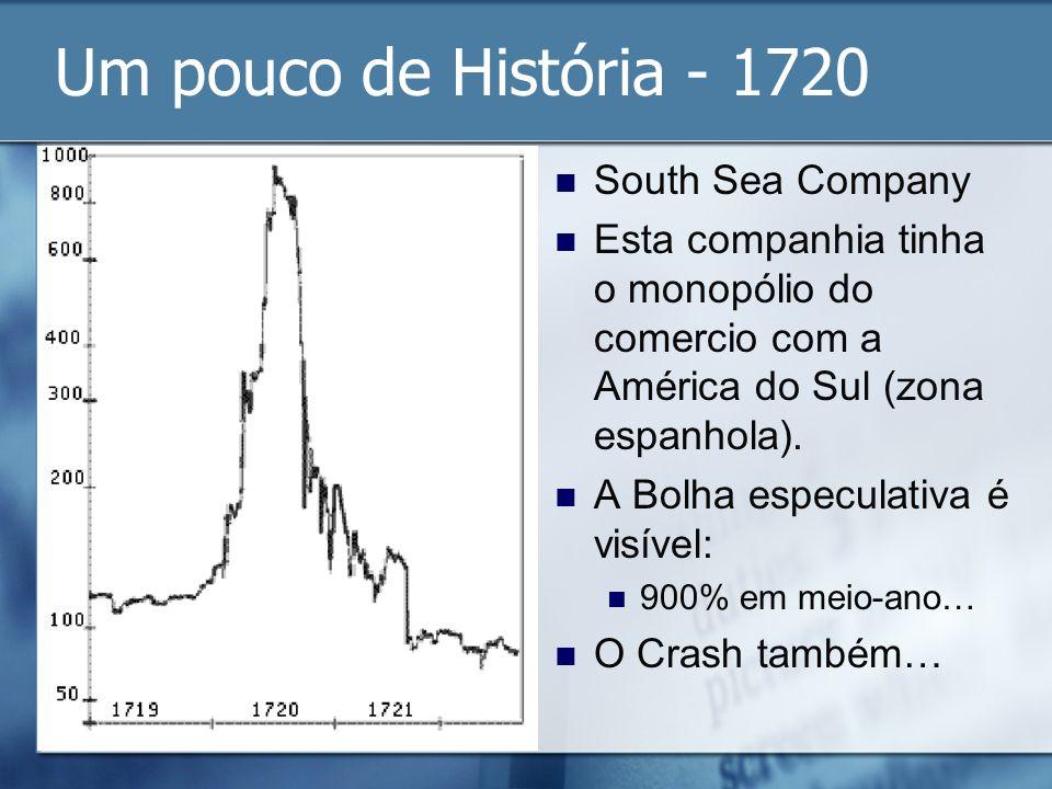 Um pouco de História - 1720 South Sea Company Esta companhia tinha o monopólio do comercio com a América do Sul (zona espanhola). A Bolha especulativa