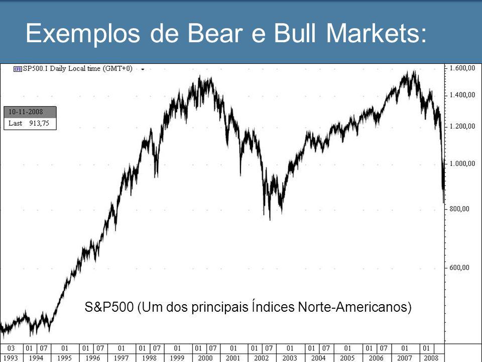 Exemplos de Bear e Bull Markets: S&P500 (Um dos principais Índices Norte-Americanos)