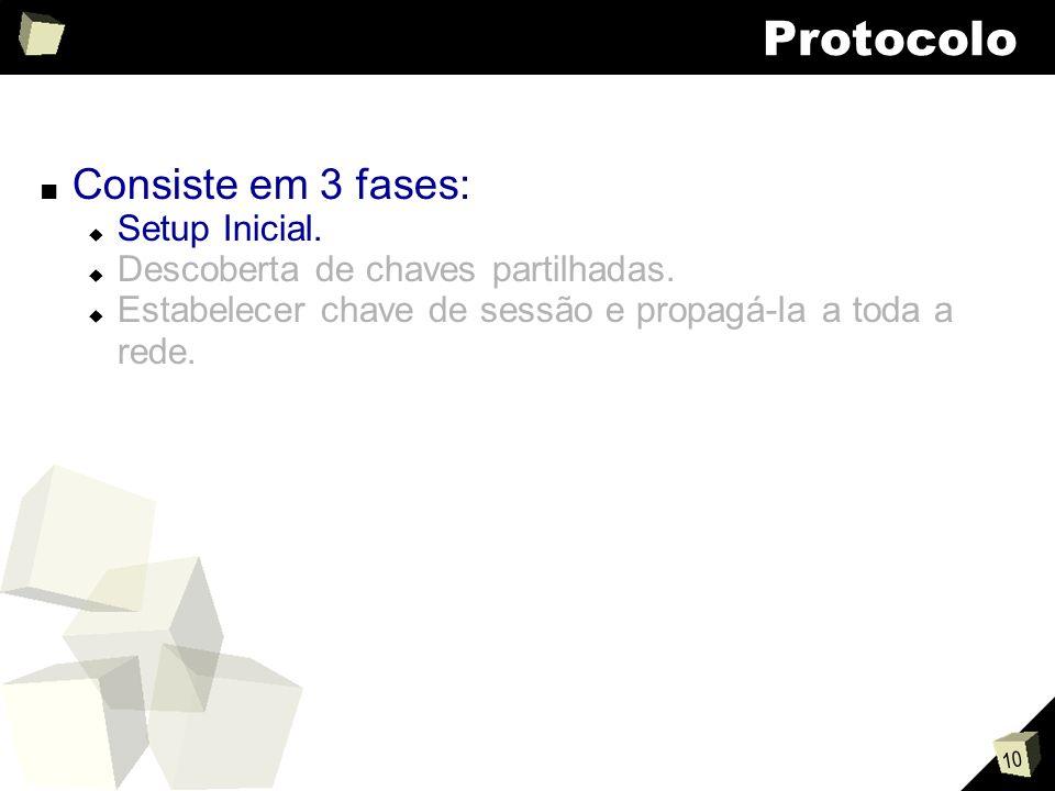10 Protocolo Consiste em 3 fases: Setup Inicial. Descoberta de chaves partilhadas.