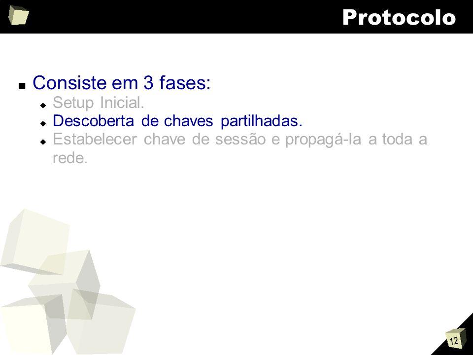 12 Protocolo Consiste em 3 fases: Setup Inicial. Descoberta de chaves partilhadas.