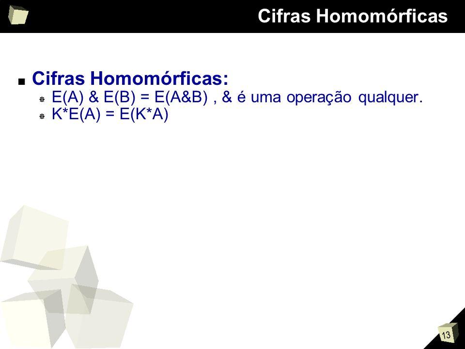 13 Cifras Homomórficas Cifras Homomórficas: E(A) & E(B) = E(A&B), & é uma operação qualquer.