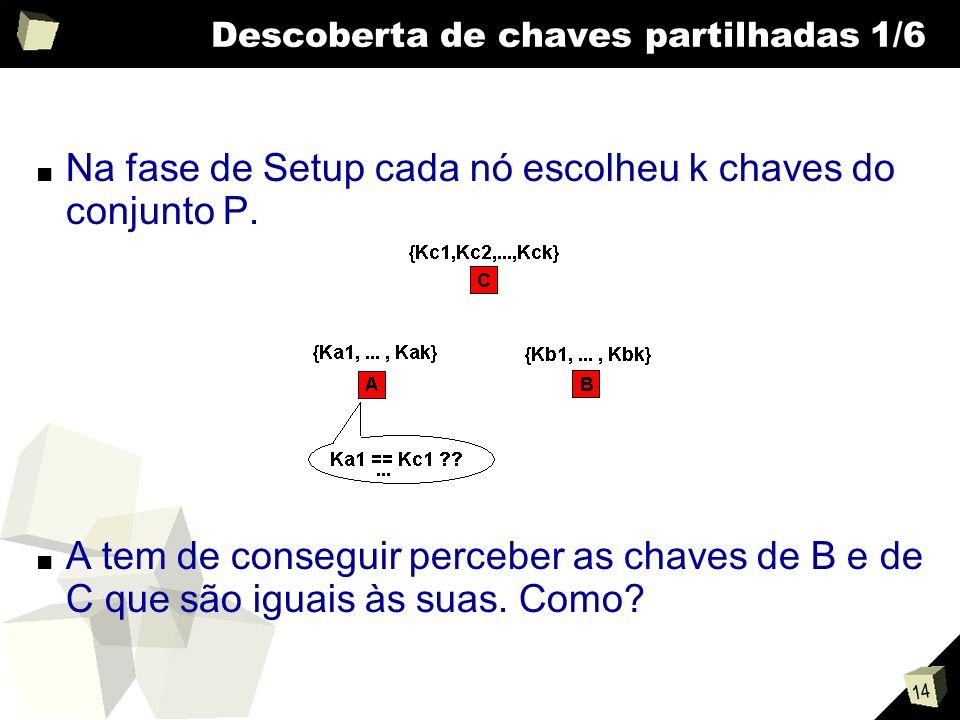 14 Descoberta de chaves partilhadas 1/6 Na fase de Setup cada nó escolheu k chaves do conjunto P.