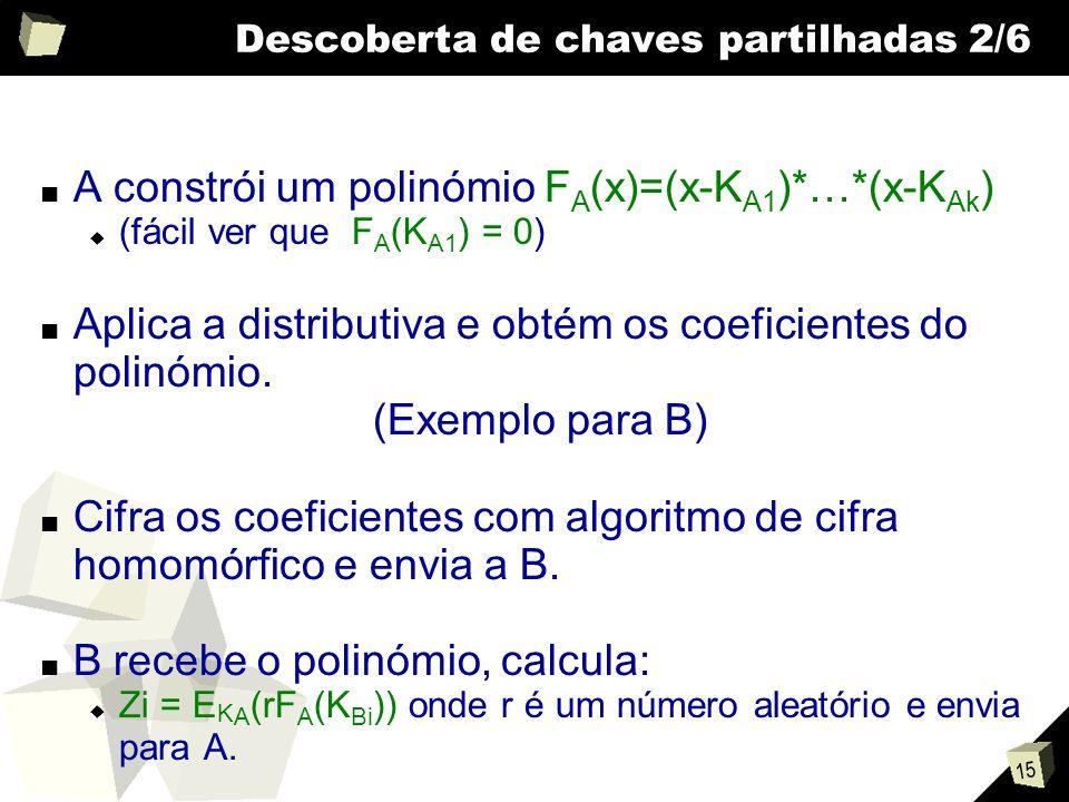 15 Descoberta de chaves partilhadas 2/6 A constrói um polinómio F A (x)=(x-K A1 )*…*(x-K Ak ) (fácil ver que F A (K A1 ) = 0) Aplica a distributiva e obtém os coeficientes do polinómio.
