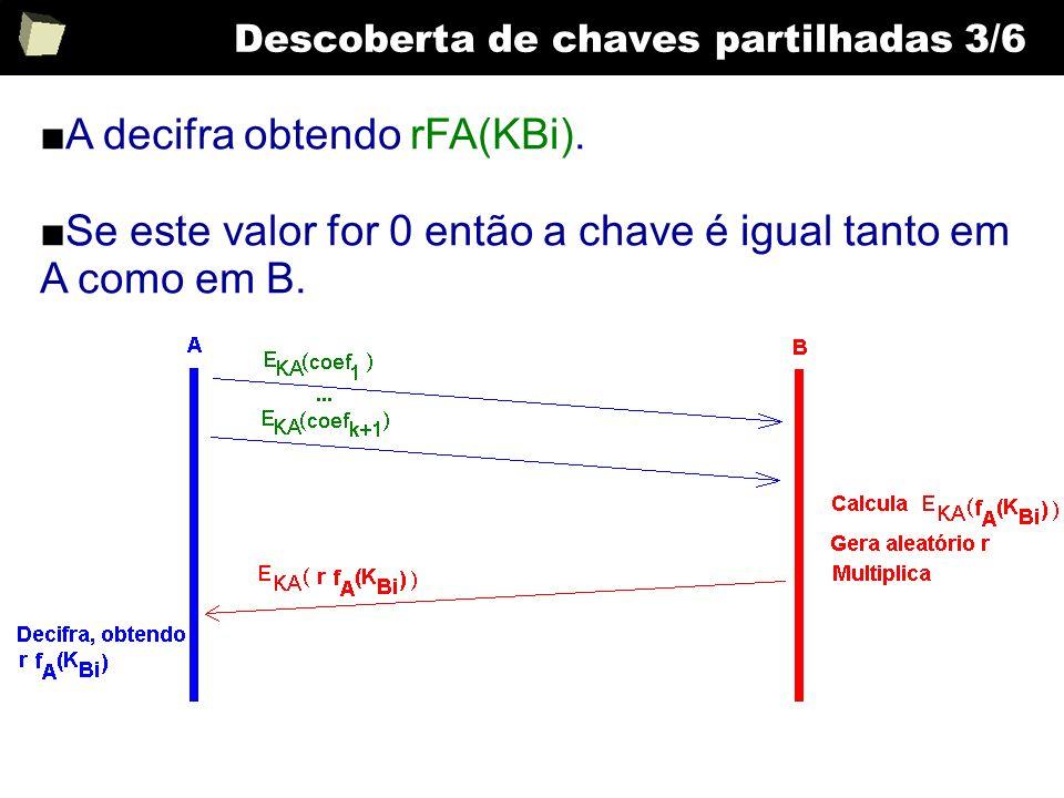 16 Descoberta de chaves partilhadas 3/6 A decifra obtendo rFA(KBi).