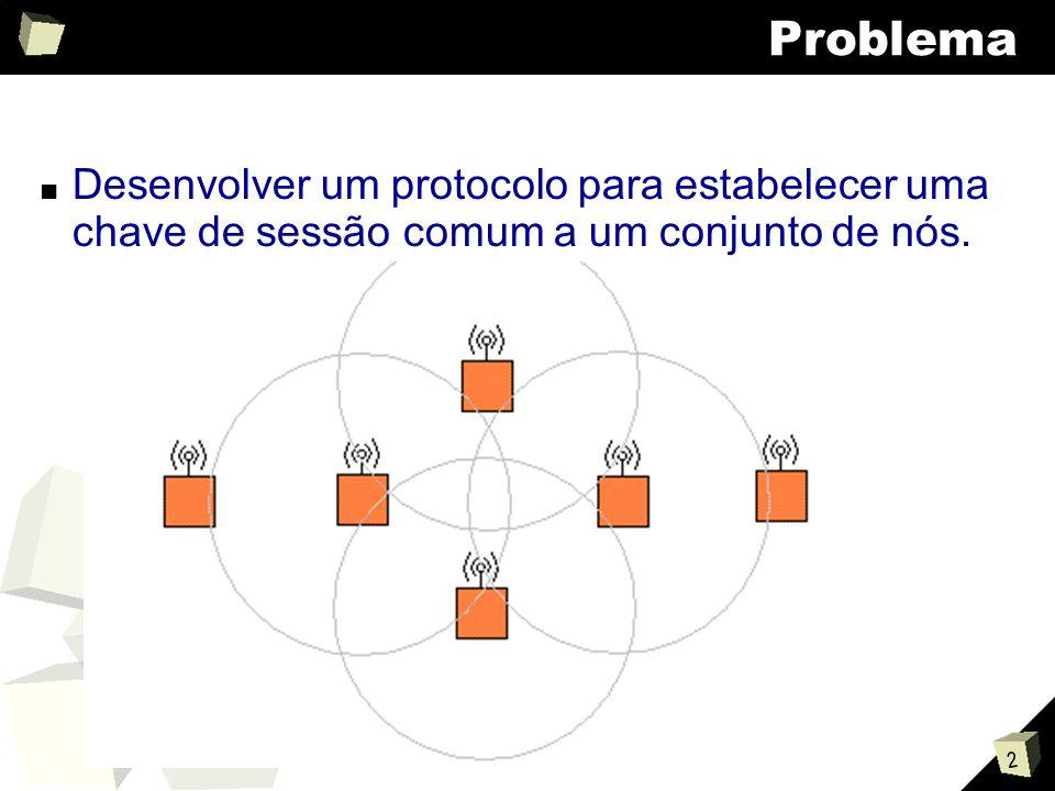 2 Problema Desenvolver um protocolo para estabelecer uma chave de sessão comum a um conjunto de nós.