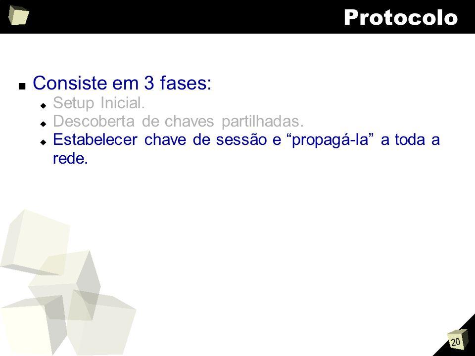 20 Protocolo Consiste em 3 fases: Setup Inicial. Descoberta de chaves partilhadas.