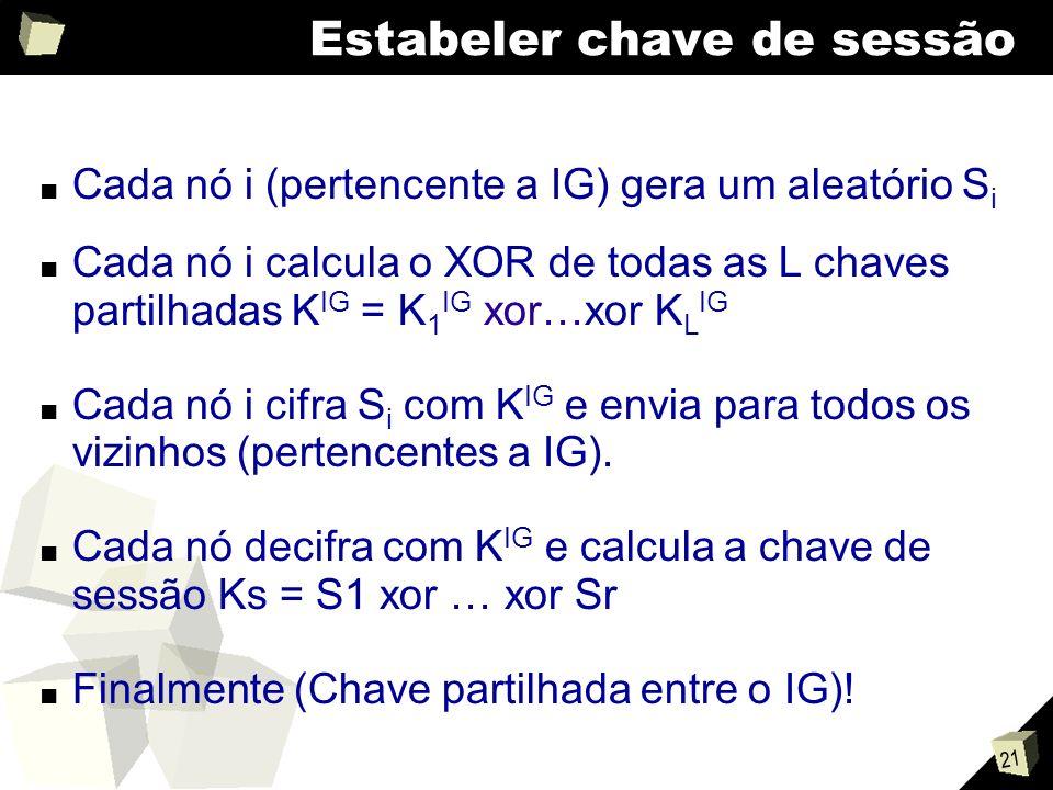 21 Estabeler chave de sessão Cada nó i (pertencente a IG) gera um aleatório S i Cada nó i calcula o XOR de todas as L chaves partilhadas K IG = K 1 IG xor…xor K L IG Cada nó i cifra S i com K IG e envia para todos os vizinhos (pertencentes a IG).
