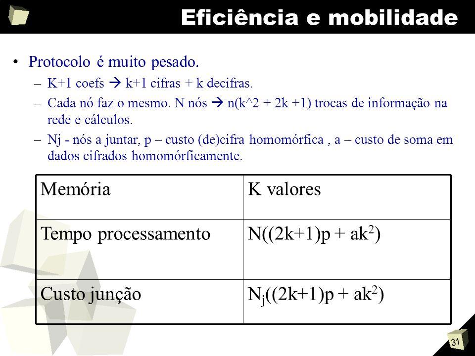 31 Eficiência e mobilidade Protocolo é muito pesado.