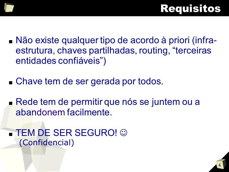 4 Requisitos Não existe qualquer tipo de acordo à priori (infra- estrutura, chaves partilhadas, routing, terceiras entidades confiáveis) Chave tem de ser gerada por todos.