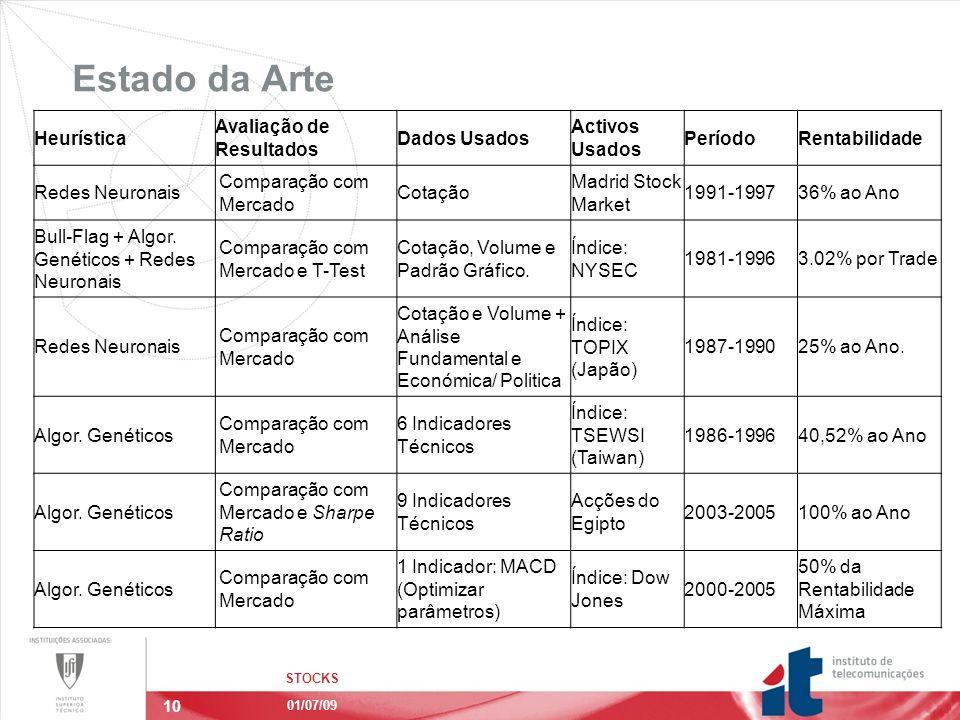 10 Estado da Arte STOCKS 01/07/09 Heurística Avaliação de Resultados Dados Usados Activos Usados PeríodoRentabilidade Redes Neuronais Comparação com Mercado Cotação Madrid Stock Market 1991-199736% ao Ano Bull-Flag + Algor.