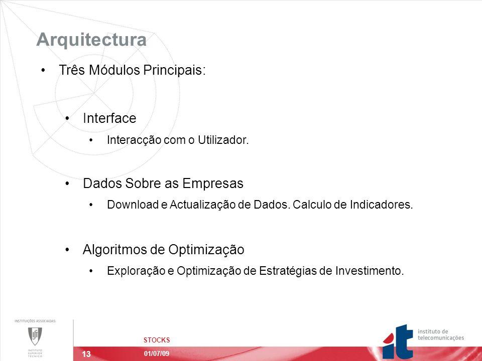 13 Arquitectura STOCKS 01/07/09 Três Módulos Principais: Interface Interacção com o Utilizador.