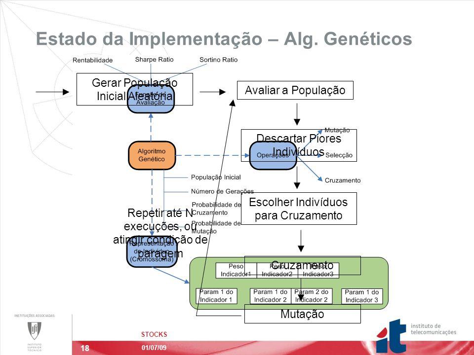 18 Estado da Implementação – Alg.