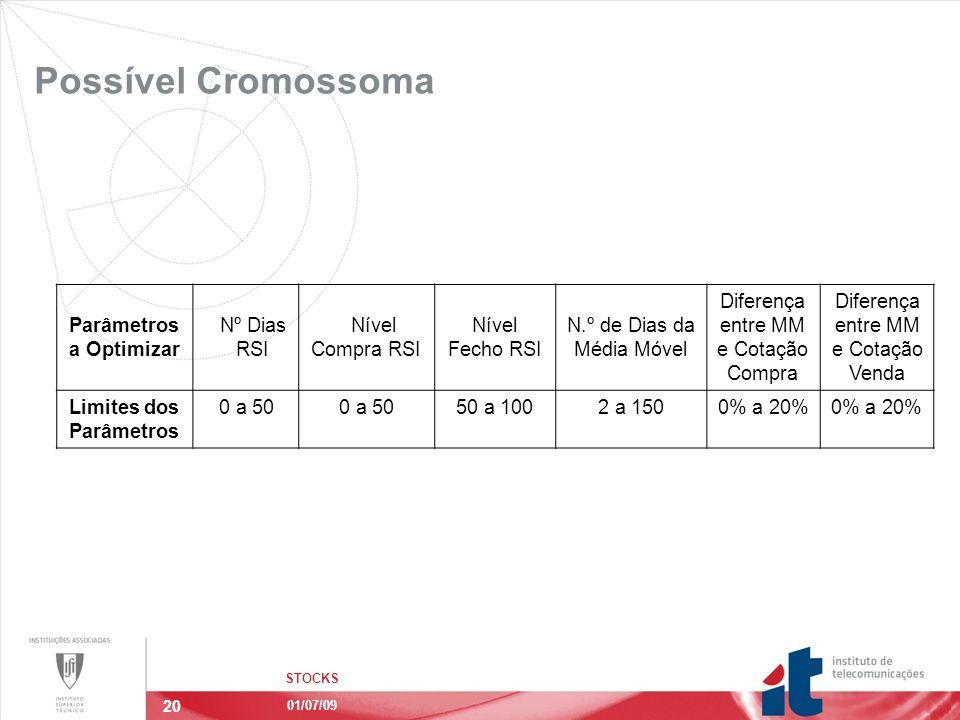 20 Possível Cromossoma STOCKS 01/07/09 Parâmetros a Optimizar Nº Dias RSI Nível Compra RSI Nível Fecho RSI N.º de Dias da Média Móvel Diferença entre MM e Cotação Compra Diferença entre MM e Cotação Venda Limites dos Parâmetros 0 a 50 50 a 1002 a 1500% a 20%