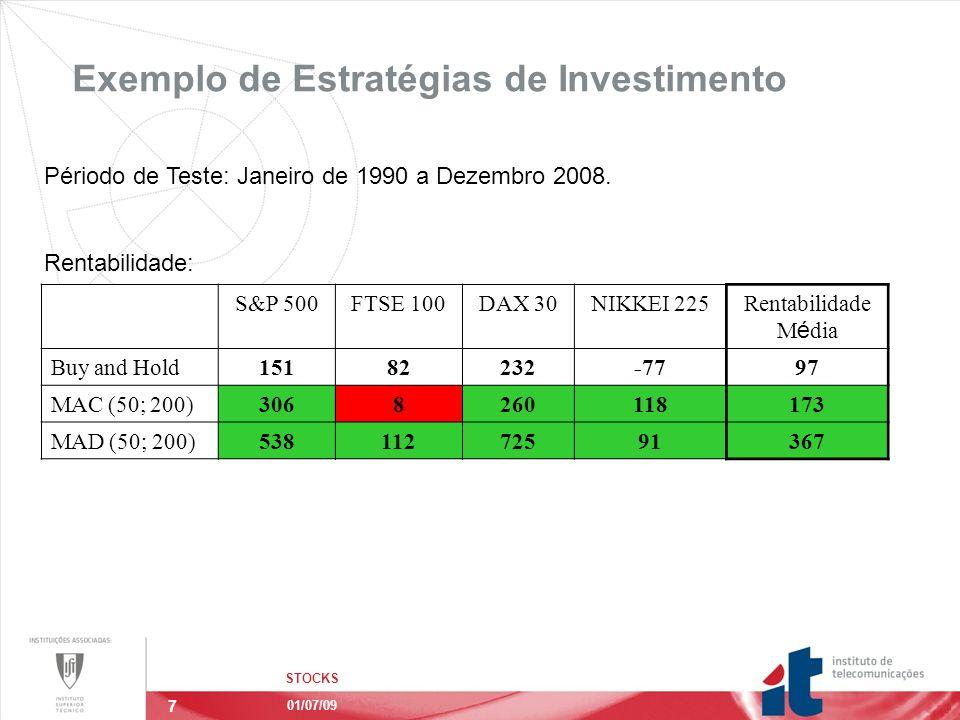 7 Périodo de Teste: Janeiro de 1990 a Dezembro 2008.