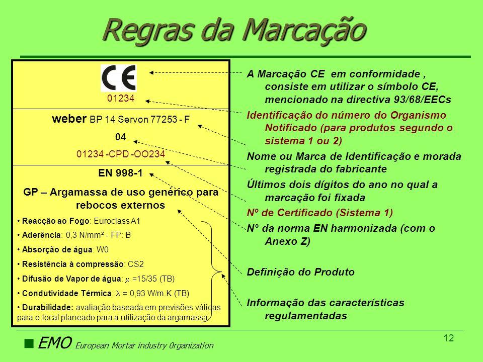EMO European Mortar industry 0rganization 12 Regras da Marcação A Marcação CE em conformidade, consiste em utilizar o símbolo CE, mencionado na direct