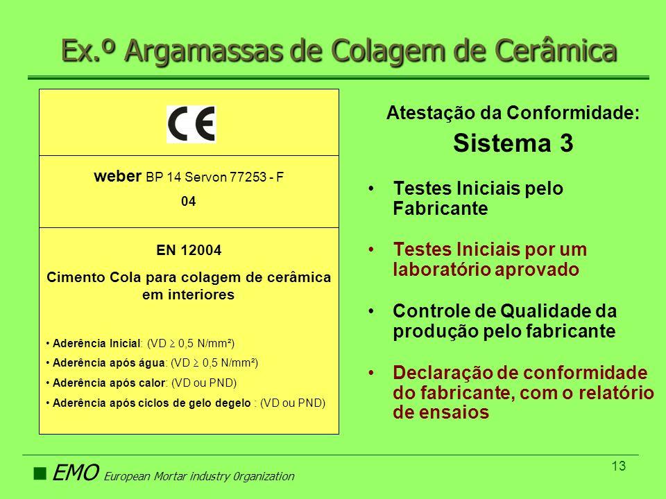 EMO European Mortar industry 0rganization 13 Ex.º Argamassas de Colagem de Cerâmica Atestação da Conformidade: Sistema 3 Testes Iniciais pelo Fabrican