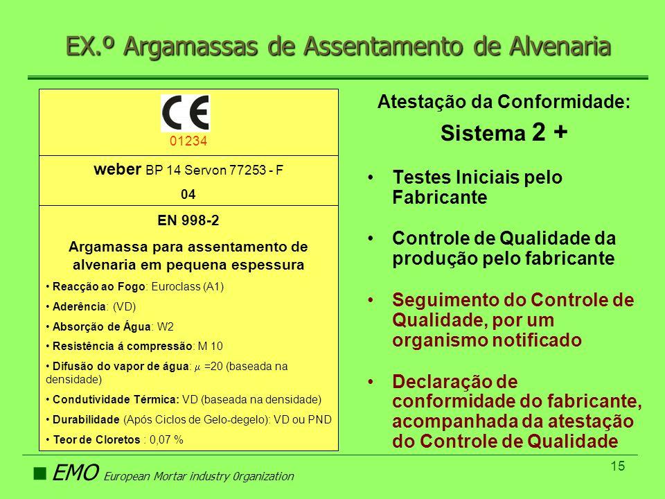 EMO European Mortar industry 0rganization 15 EX.º Argamassas de Assentamento de Alvenaria Atestação da Conformidade: Sistema 2 + Testes Iniciais pelo