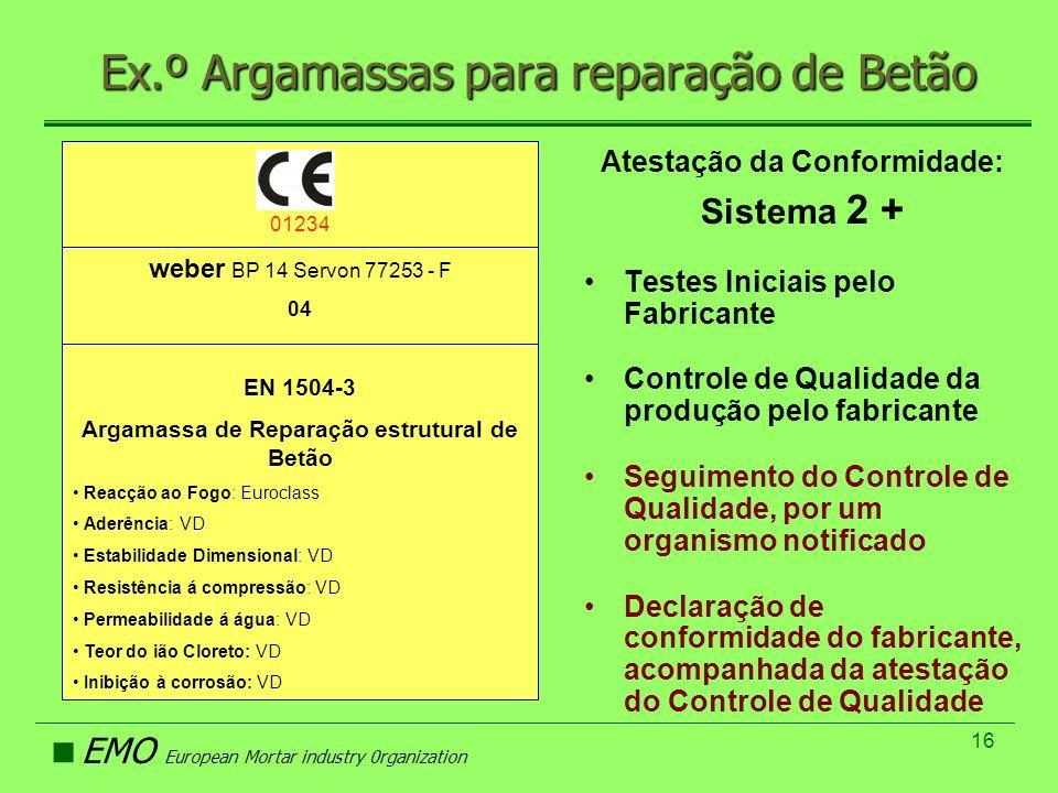 EMO European Mortar industry 0rganization 16 Ex.º Argamassas para reparação de Betão Atestação da Conformidade: Sistema 2 + Testes Iniciais pelo Fabri