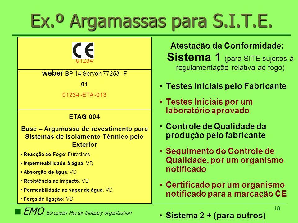 EMO European Mortar industry 0rganization 18 Ex.º Argamassas para S.I.T.E. Atestação da Conformidade: Sistema 1 (para SITE sujeitos à regulamentação r