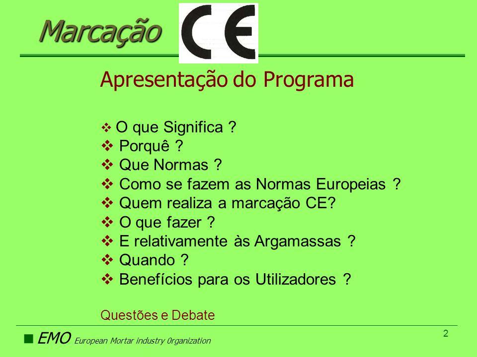 EMO European Mortar industry 0rganization 3 O que Significa .