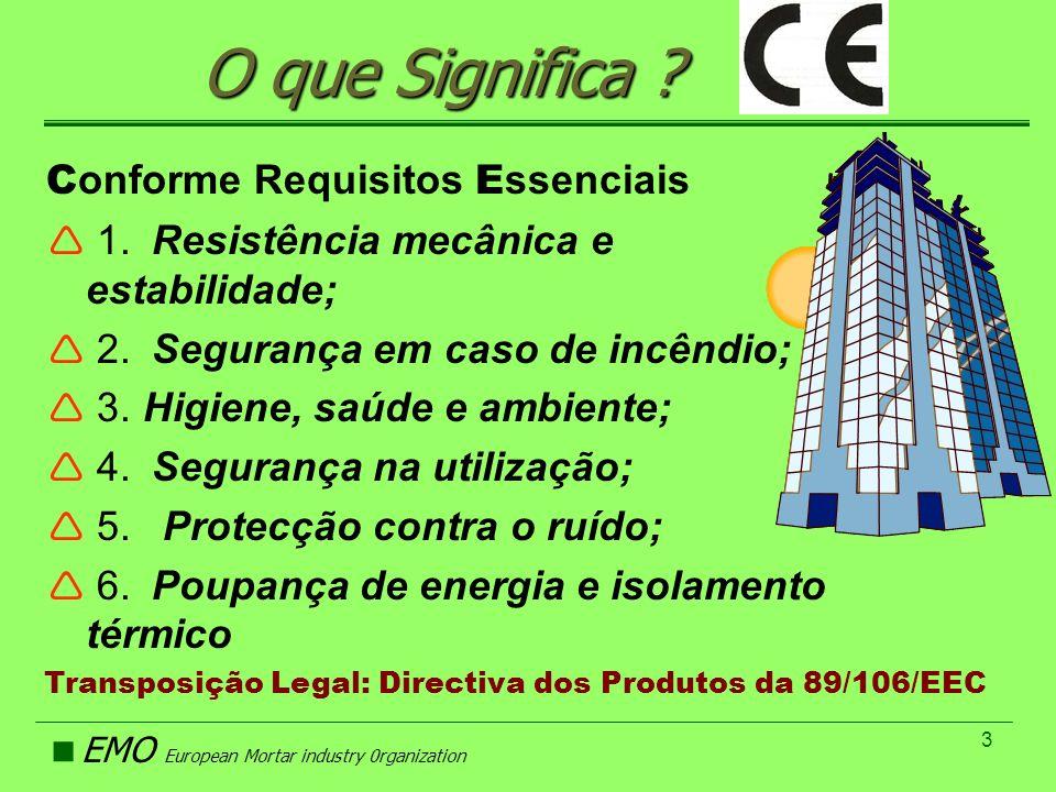 EMO European Mortar industry 0rganization 14 Ex.º Argamassas de Reboco Atestação da Conformidade: Sistema 4 Testes Iniciais pelo Fabricante Controle de Qualidade da produção pelo fabricante Declaração de Conformidade do Fabricante weber BP 14 Servon 77253 - F 04 EN 998-1 OC – Reboco tipo Monomassa Reacção ao Fogo: Euroclass A1 Aderência: 0,3 N/mm² - FP: C( Coesão) Absorção de Água: W2 Resistência à compressão: CS2 Difusão de Vapor de água: VD (baseada no VT) Condutividade Térmica: VD (baseado no VT) Durabilidade: avaliação baseada na aderência e permeabilidade de água pós ciclos de envelhecimento da argamassa aplicada no substrato.