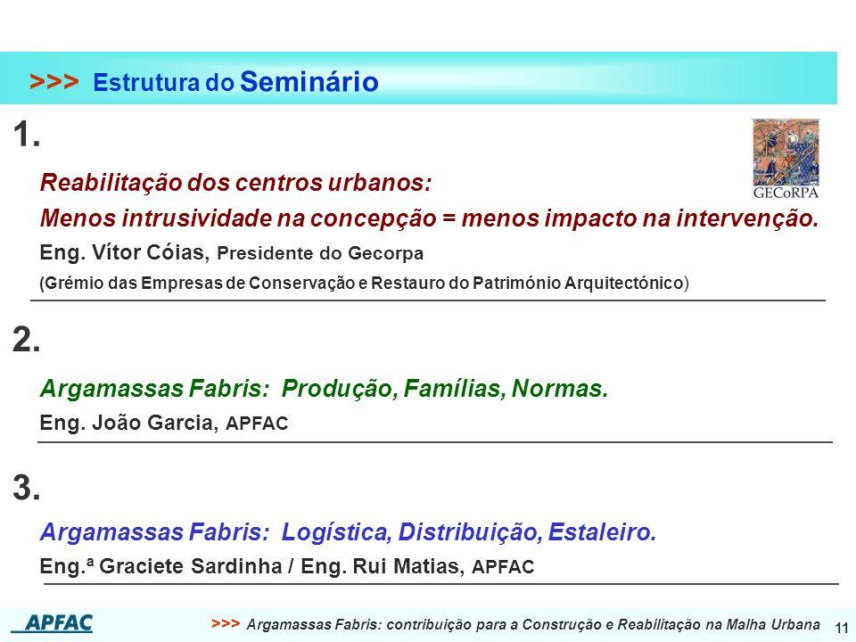 >>> Argamassas Fabris: contribuição para a Construção e Reabilitação na Malha Urbana 11 >>> Estrutura do Seminário Reabilitação dos centros urbanos: M