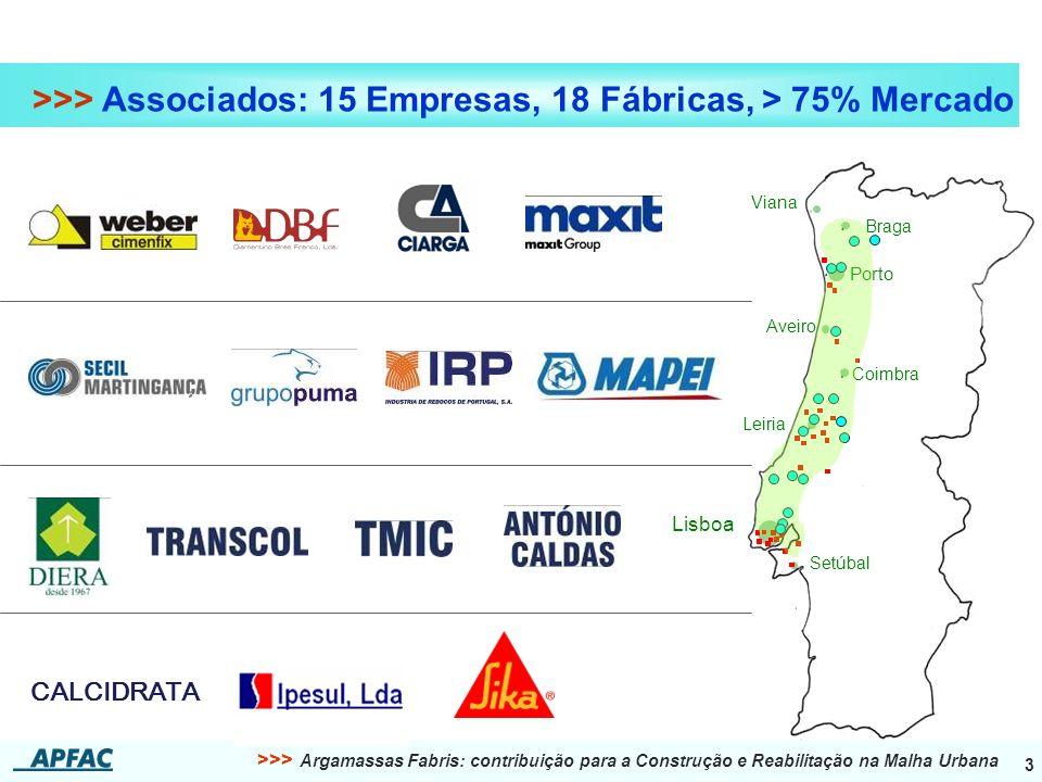 >>> Argamassas Fabris: contribuição para a Construção e Reabilitação na Malha Urbana 3 >>> Associados: 15 Empresas, 18 Fábricas, > 75% Mercado Lisboa