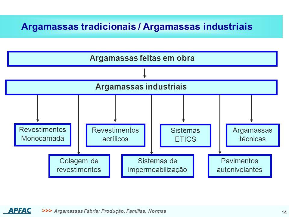>>> Argamassas Fabris: Produção, Famílias, Normas 14 Argamassas tradicionais / Argamassas industriais Argamassas feitas em obra Argamassas industriais